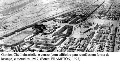 Garnier - Cidade Industrial - Perspectiva
