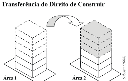 transf_dir_const_01