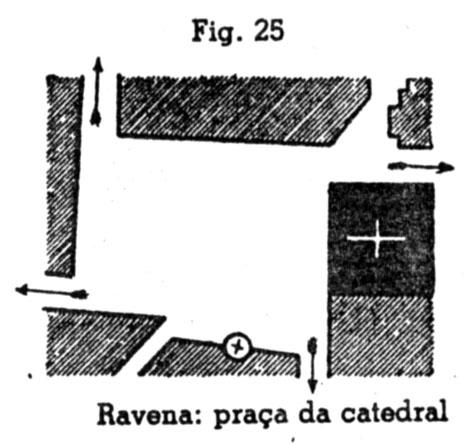 Sitte (1992 - p 49) - Praca antiga